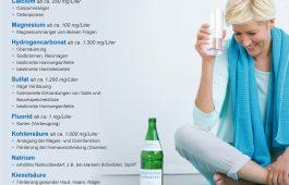 Heilwasser: Übersicht Inhaltsstoffe und Anwendungen
