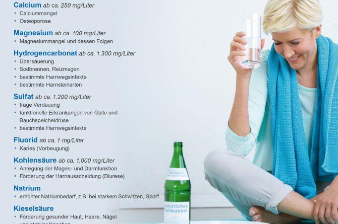 Heilwasser Inhaltsstoffe und Anwendungsgebiete