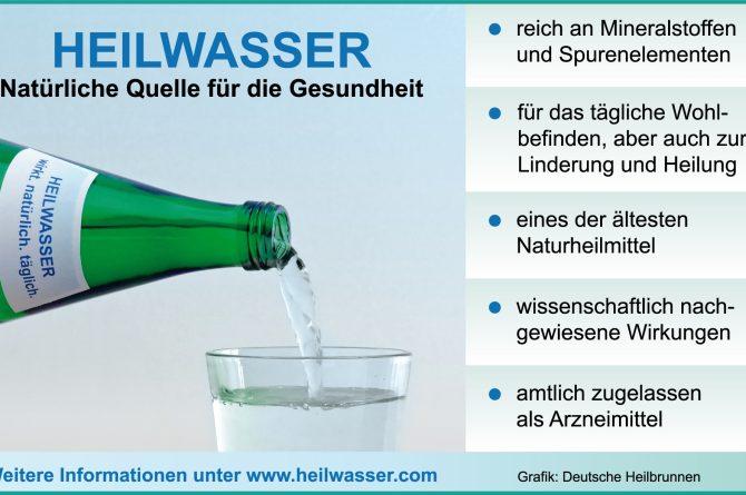 Grafik_Was ist Heilwasser