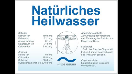 Heilwasser Etikett